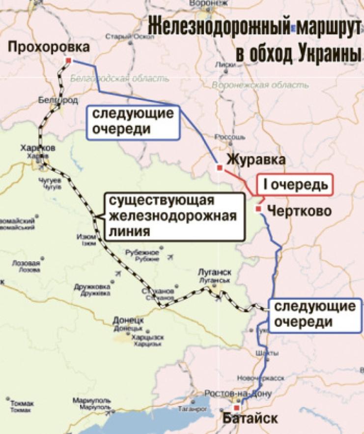 жд в обход украины