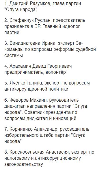 """Список делегатов от """"Слуги народа"""""""